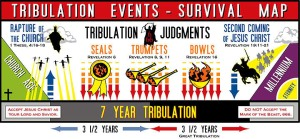 tribulation_map