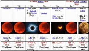 2014-2016-chart