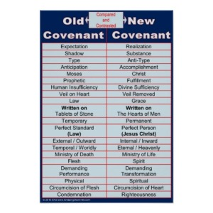 old_new_covenant_bible_study_classroom_chart_poster-r255ad2acd9fa46dbad4d276985991d21_tisr_8byvr_512